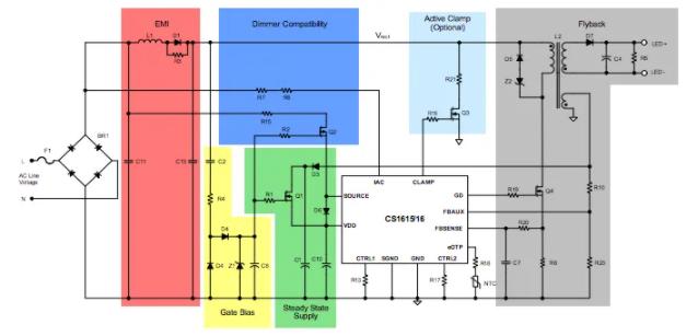 单级可调光离线 AC/DC 控制器的设计
