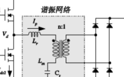 LCC谐振变换器的设计要素文件下载