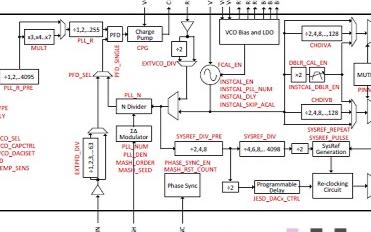 基于高相位檢測器頻率高性能PLL實現帶內噪聲和集成抖動