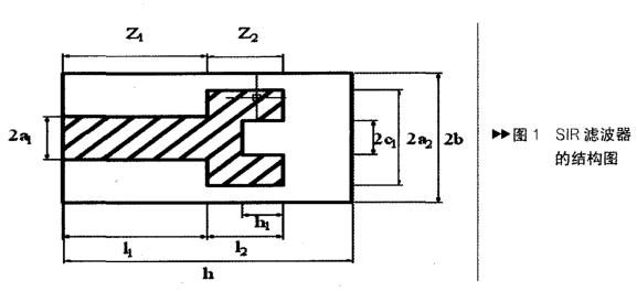 采用DC-SIR结构实现双同轴腔体滤波器的应用方...