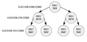 基于DS26502时钟恢复芯片实现前端接口电路的...
