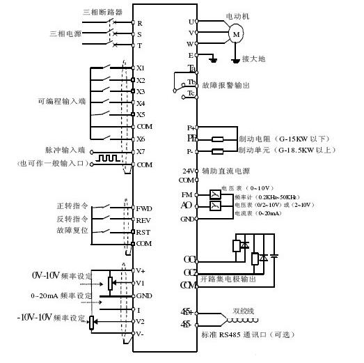 變頻器的作用_變頻器工作原理