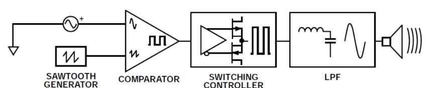 基于AD8479和ADA4805-1電流監控電路設計