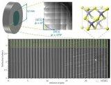 一種新型光學超級反射鏡的制造方法