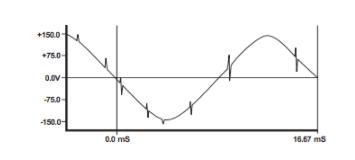 数据线滤波或导致电子设备噪声源的因素分析