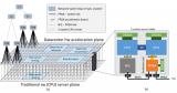 簡述FPGA在microsoft azure的應...