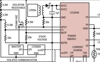 高精度電流、電壓和電荷監控器芯片LTC2949