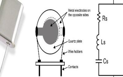 晶體振蕩器如何實現電子系統同步化