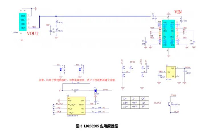 乐得瑞LDR6328S芯片概述/特点/应用