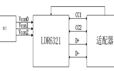 乐得瑞LDR6321芯片概述/特性/应用/原理