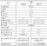 大发公司新款KF-VE7型及KF-VET2型发动机的开发