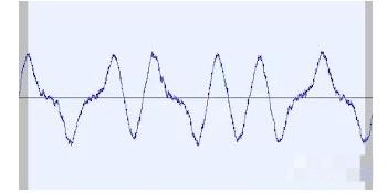 如何處理示波器將軟盤中傳輸的模擬信號?