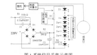 基于LabVIEW的LED结温与光衰监测系统