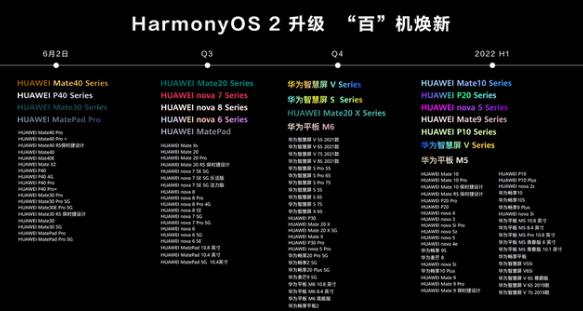 华为发布鸿蒙系统怎么安装 鸿蒙系统2.0安装教程