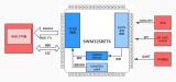 探究华芯微特MCU引领低成本屏驱解决方案