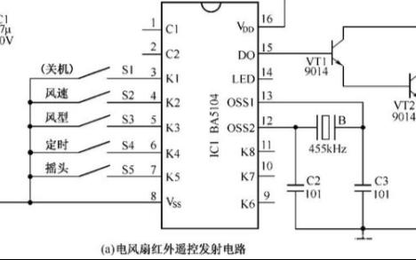 这几种风型遥控电风扇电路你都知道吗?
