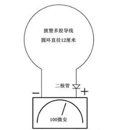 制作一个简单的发射机天线效率与发射功率估测装置