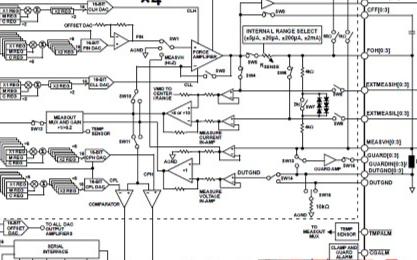 基于AD5522評估板EVAL-AD522EBDZ應用電路特性介紹
