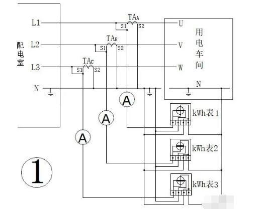 一文详解电能表异常转动和中线电流