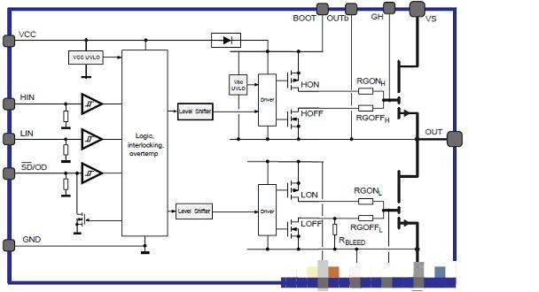 基于600V系統級封裝集成半橋柵極驅動器和高壓接口設計