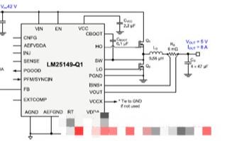 基于LM25149-Q1電性能指標與PCB設計方案