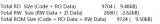 探索ARM CPU架構的美妙以及C語言編譯器的奧秘