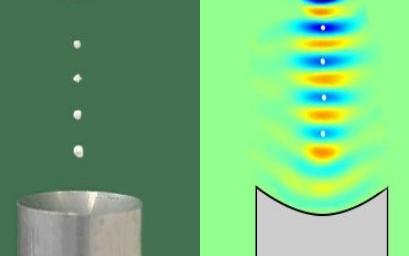 高压功率放大器在超声悬浮中的应用