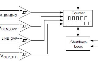 多模式低功耗开关电源控制lol赛事官网SP6660