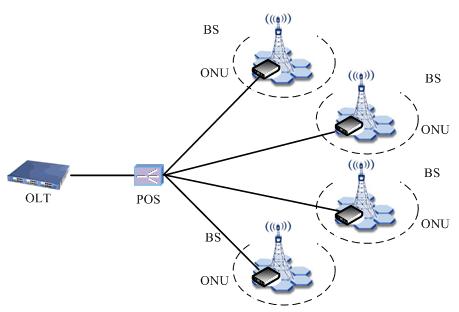 基于EPON技術如何解決小區切換及微移動問題