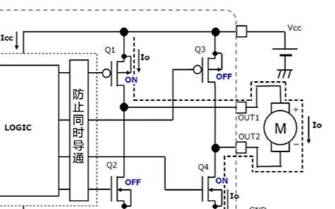 如何去计算电机驱动器IC的功耗?