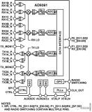 以高速AD9361芯片为例进行数据接口逻辑代码的...