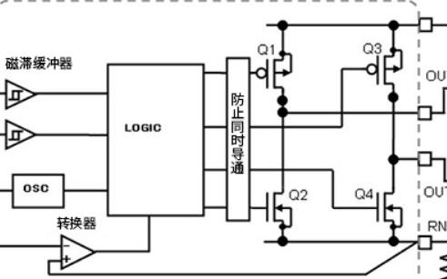 有刷直流电机PWM驱动方法的H桥恒流驱动