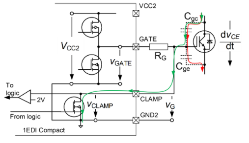 英飞凌推出2300 V隔离EiceDRIVER™ 2L-SRC 紧凑型栅极驱动器, 以最紧凑的尺寸实现优化的系统效率和EMI