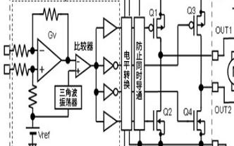 有刷直流电机以BTL放大器输入形式的PWM驱动