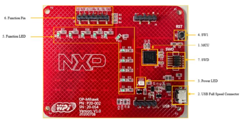 大聯大世平集團推出基于NXP產品的無死角消毒觸碰...