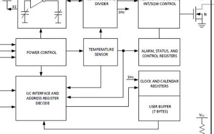 基于8種典型的應用電路電路評估板MAX3128 EVK特性介紹