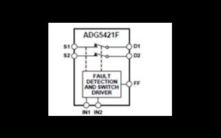 基于ADI ADG5421F雙路單刀單擲(SPST)低阻開關設計方案介紹