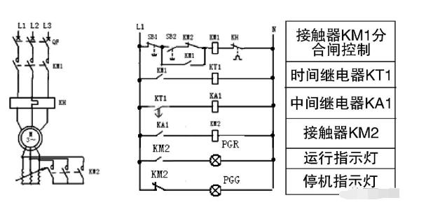 如何改进绕线式电动机的启动电路
