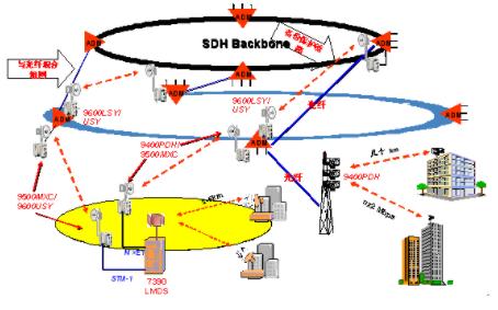 固定网络无线传输解决方案及典型应用案例