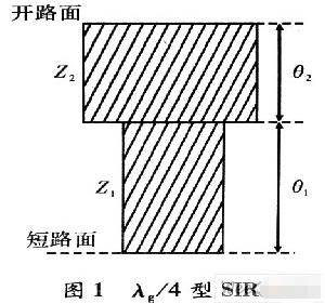 小型化梳状带通滤波器的设计与实现