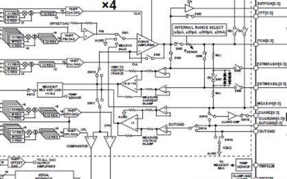 基于ADI AD522集成16位單元方案設置DA...