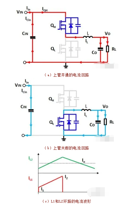 BUCK变换器PCB基本的设计和布局要求是什么