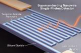 探測中紅外波段光子的能力為研究和應用開啟了巨大的...