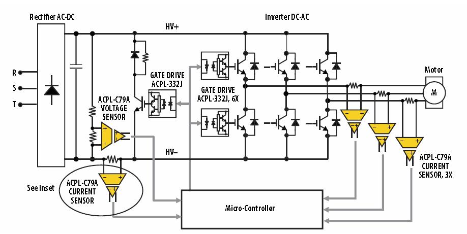 电机驱动中的功率转换器框图分析