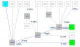 一種簡單而高效的QoS機制:IEEE802.1Q下的預整形機制