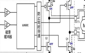 有刷电机驱动器的功耗计算方法(一)