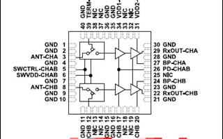 基于ADRF5519的主要特性、測試建立圖和功能...