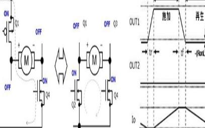 有刷电机驱动器的功耗计算方法(二)