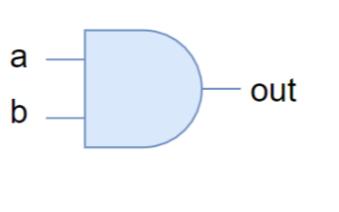 一文读懂CPU构造的基本原理是什么?