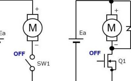 驅動有刷直流電機的方法介紹